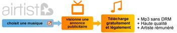Airtist_telechargement_gratuit_lega