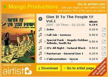 Mango_production